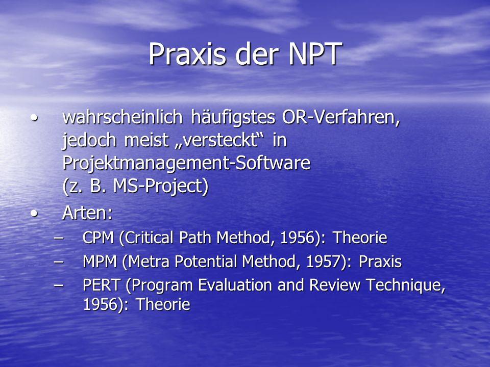 """Praxis der NPT wahrscheinlich häufigstes OR-Verfahren, jedoch meist """"versteckt in Projektmanagement-Software (z. B. MS-Project)"""