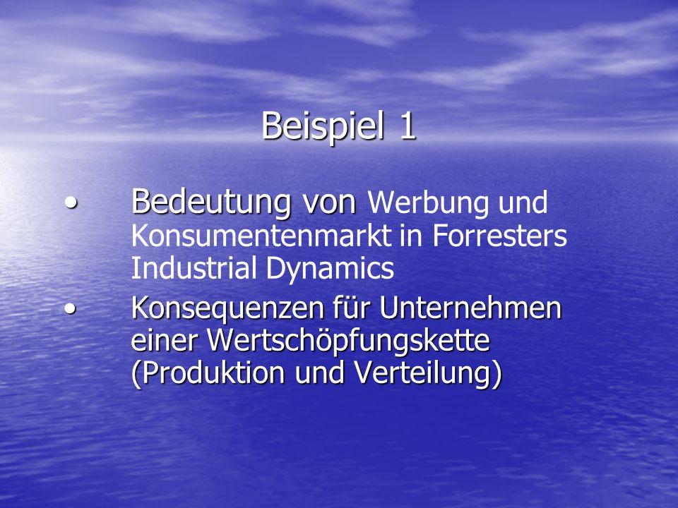 Beispiel 1 Bedeutung von Werbung und Konsumentenmarkt in Forresters Industrial Dynamics.