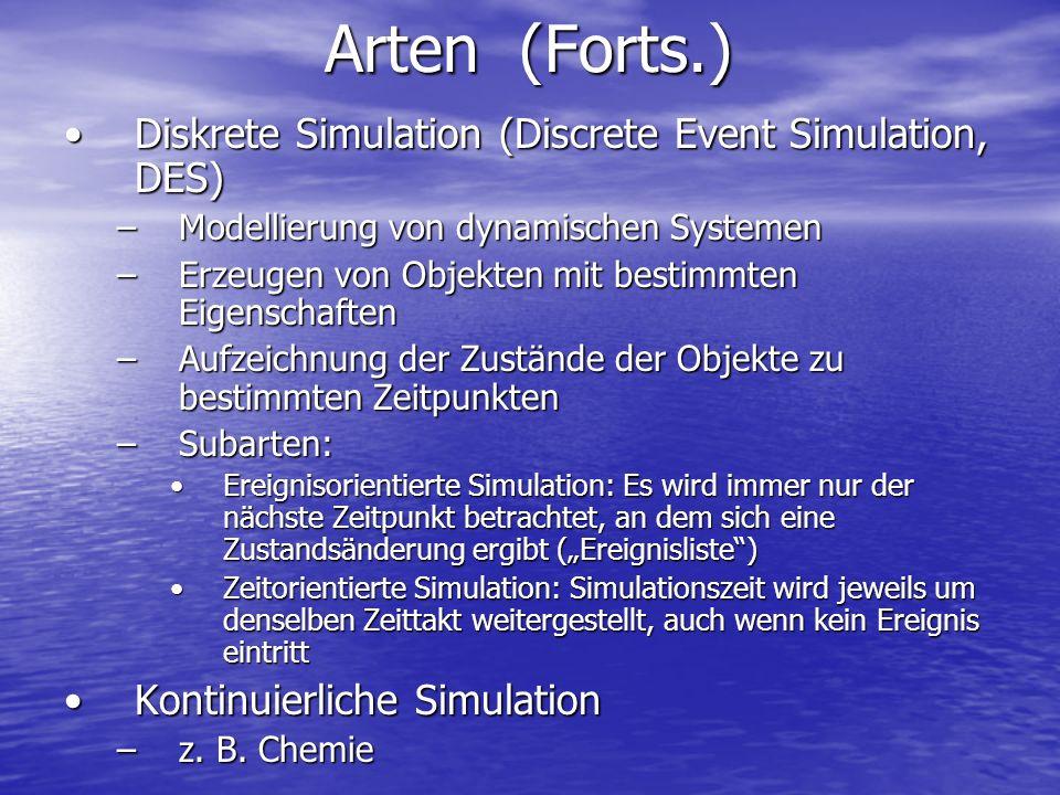 Arten (Forts.) Diskrete Simulation (Discrete Event Simulation, DES)