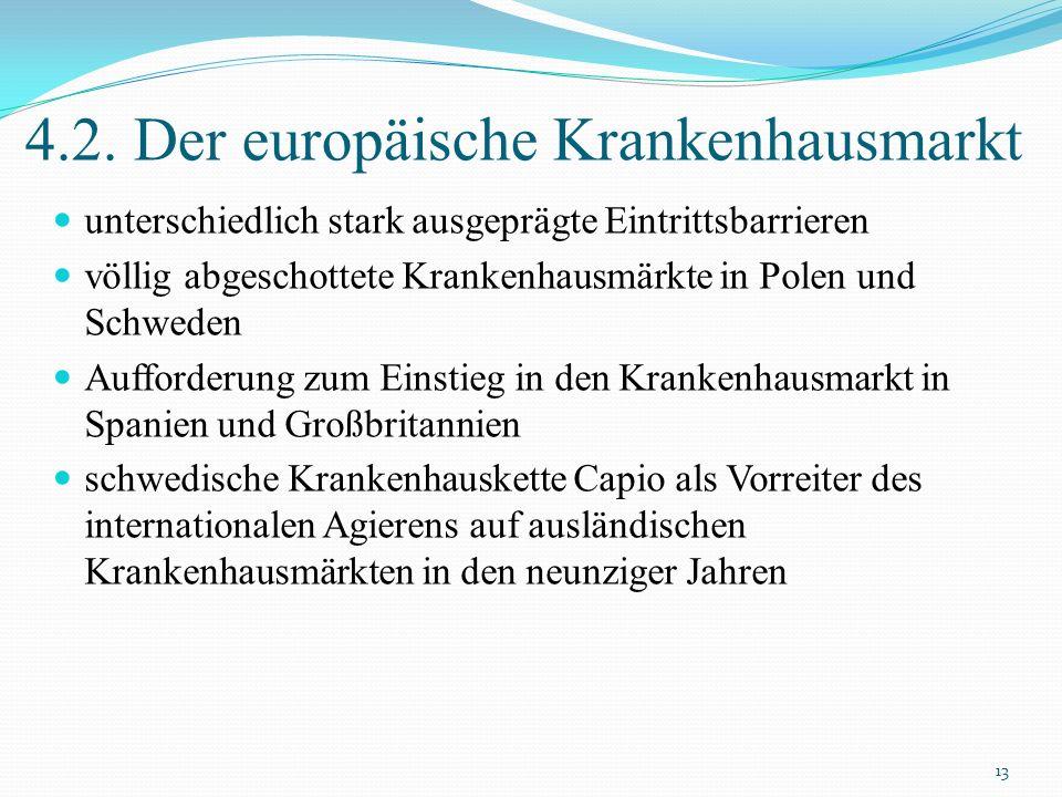 4.2. Der europäische Krankenhausmarkt