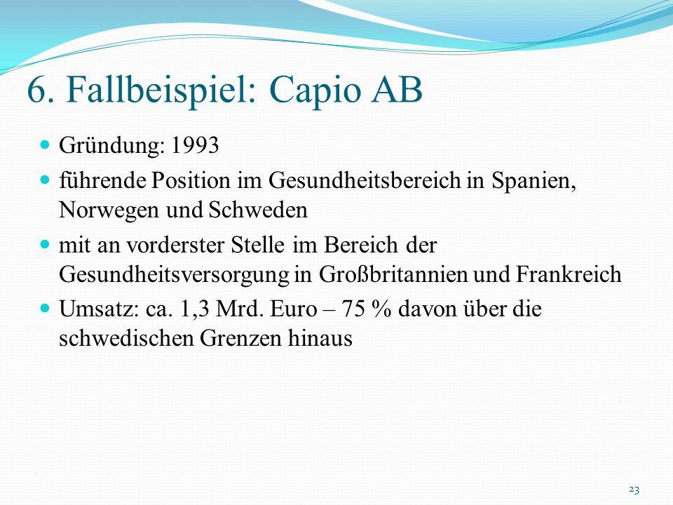6. Fallbeispiel: Capio AB