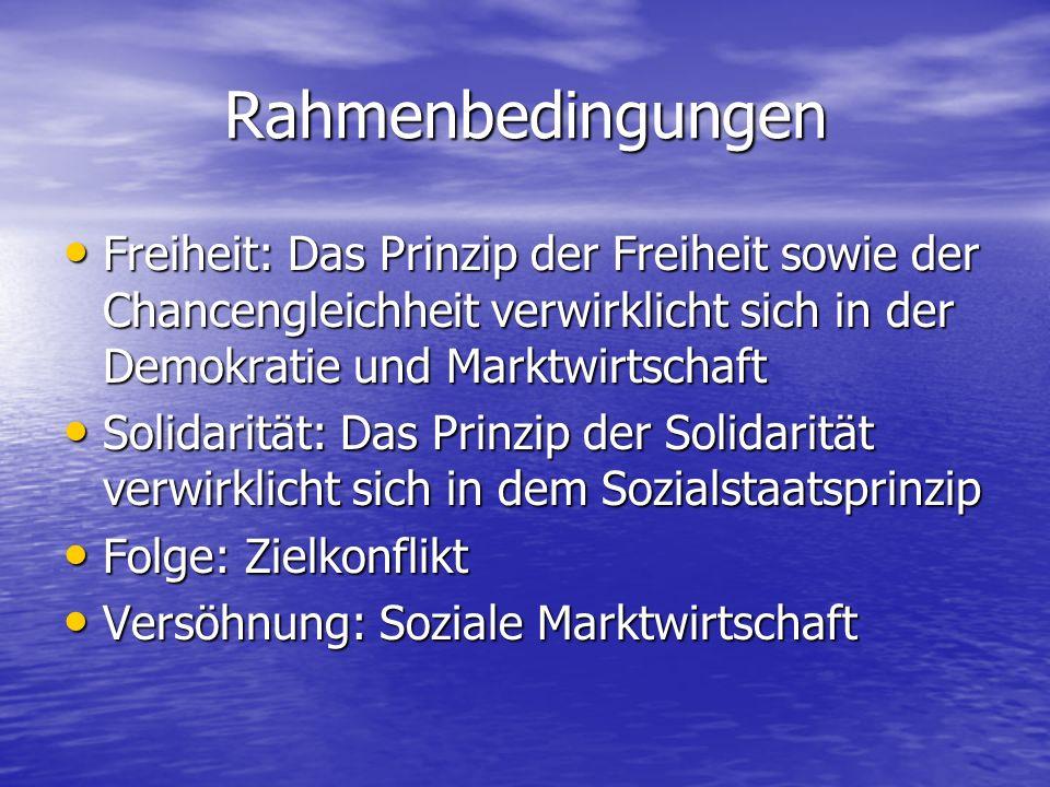 Rahmenbedingungen Freiheit: Das Prinzip der Freiheit sowie der Chancengleichheit verwirklicht sich in der Demokratie und Marktwirtschaft.