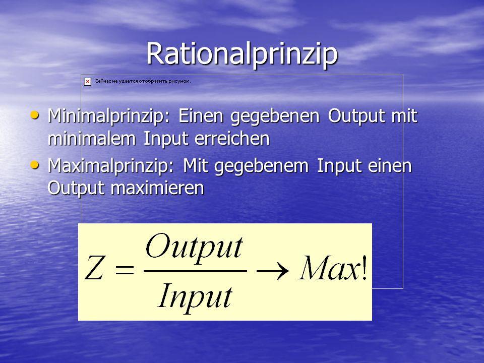 Rationalprinzip Minimalprinzip: Einen gegebenen Output mit minimalem Input erreichen.