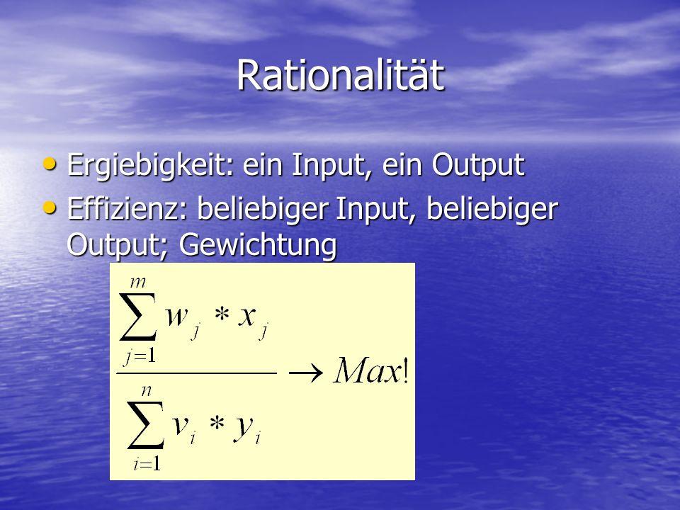Rationalität Ergiebigkeit: ein Input, ein Output