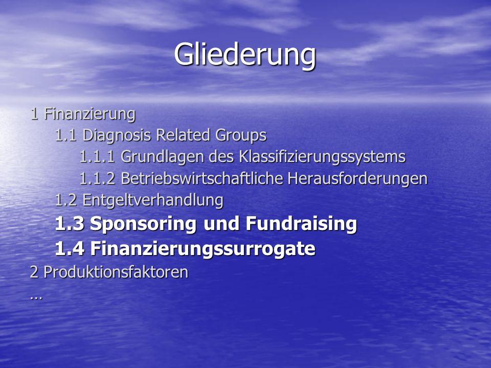 Gliederung 1.3 Sponsoring und Fundraising 1.4 Finanzierungssurrogate