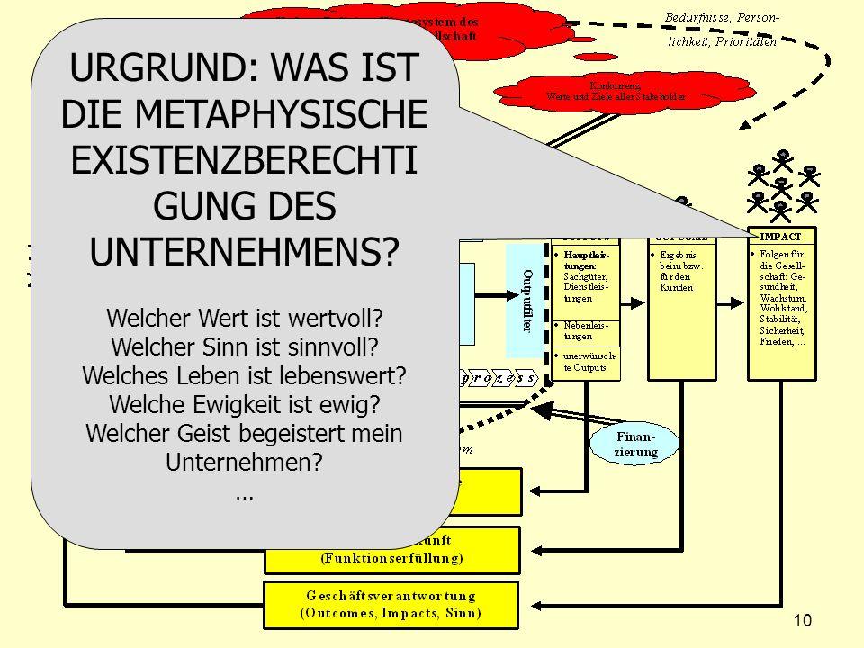URGRUND: WAS IST DIE METAPHYSISCHE EXISTENZBERECHTIGUNG DES UNTERNEHMENS