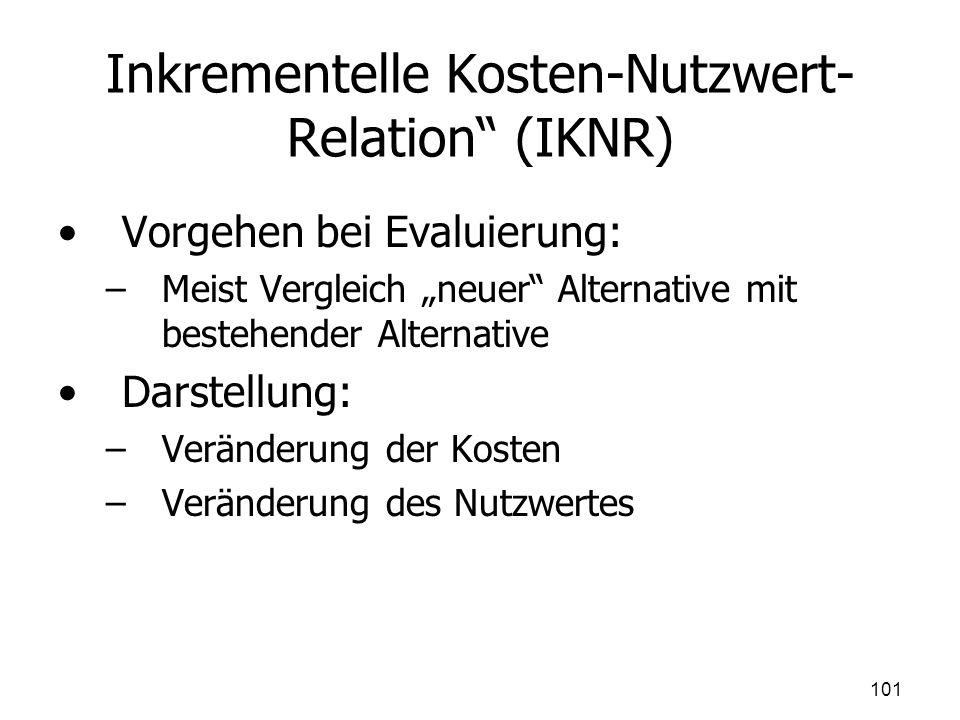 Inkrementelle Kosten-Nutzwert-Relation (IKNR)