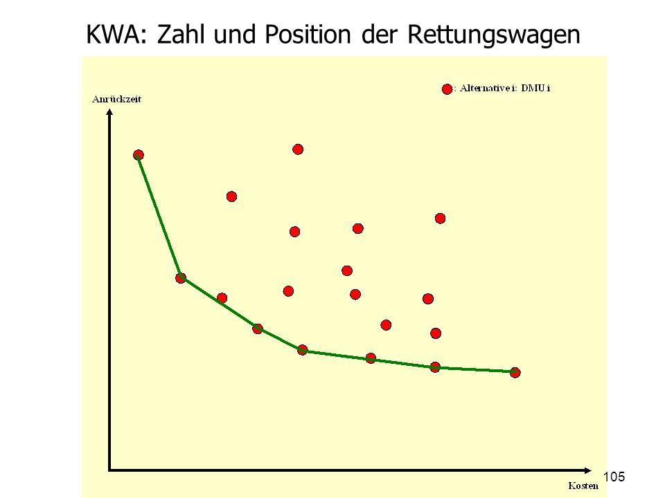 KWA: Zahl und Position der Rettungswagen