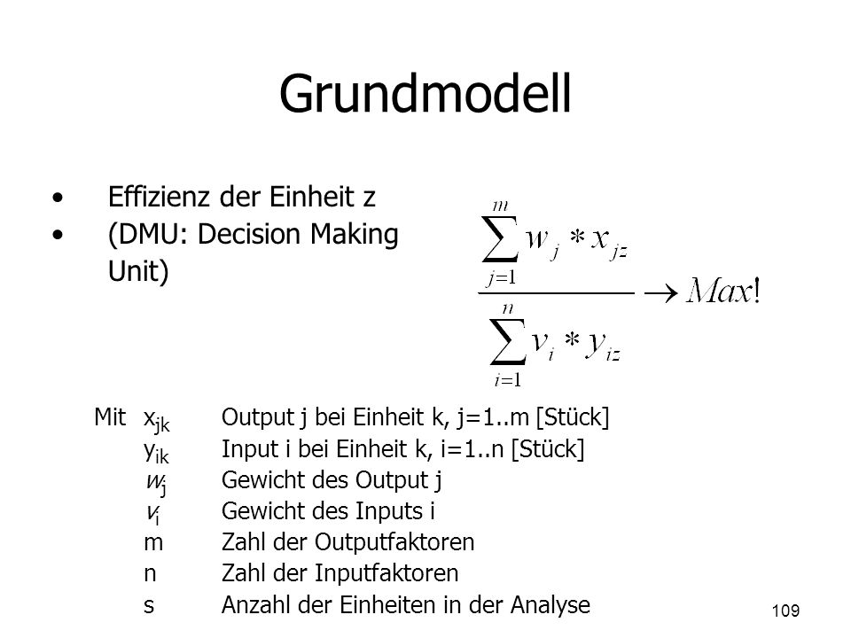 Grundmodell Effizienz der Einheit z (DMU: Decision Making Unit)