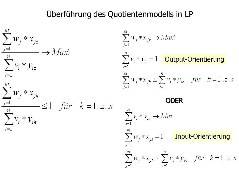 Überführung des Quotientenmodells in LP