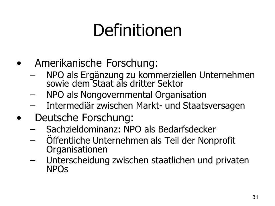 Definitionen Amerikanische Forschung: Deutsche Forschung:
