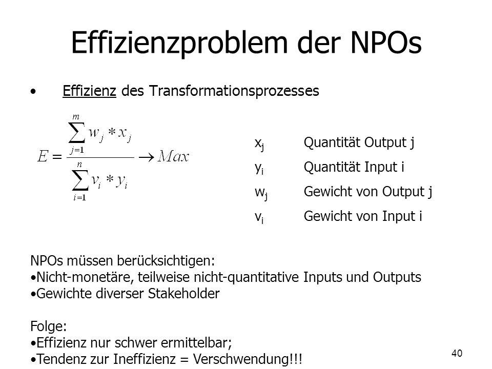 Effizienzproblem der NPOs