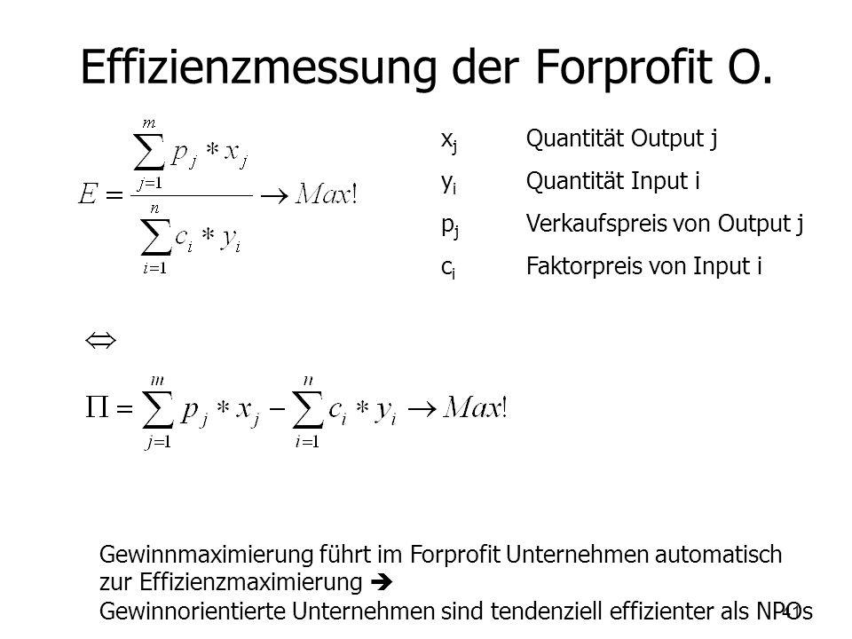 Effizienzmessung der Forprofit O.