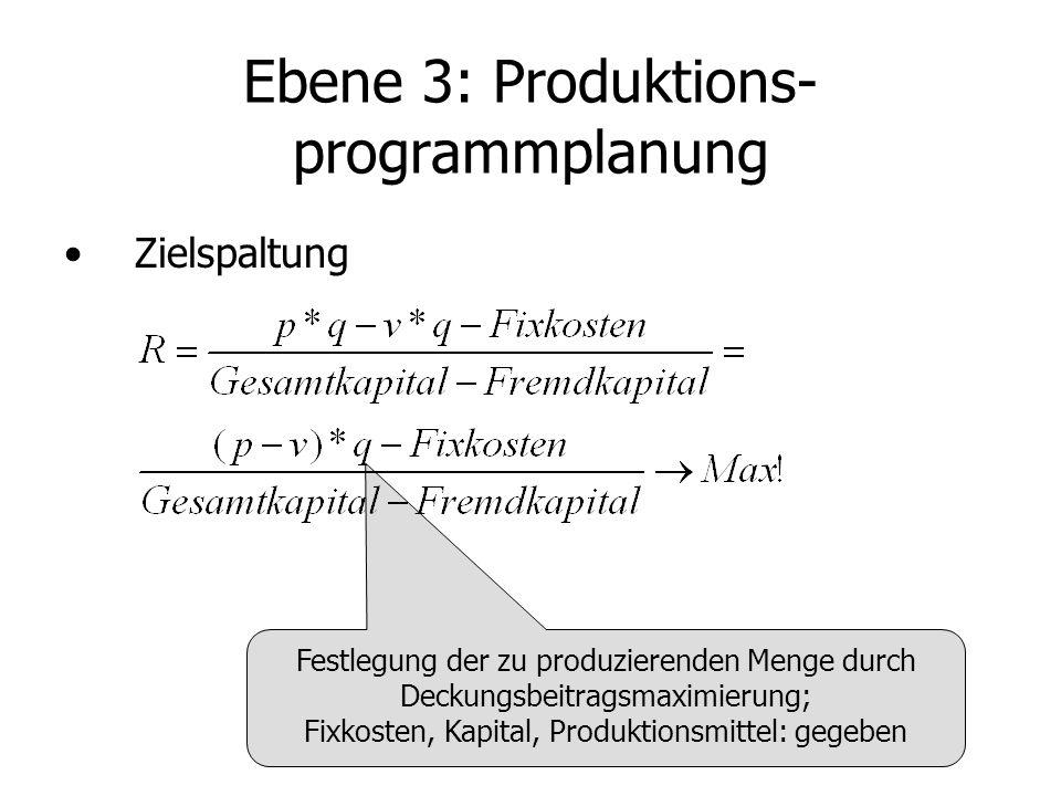 Ebene 3: Produktions-programmplanung