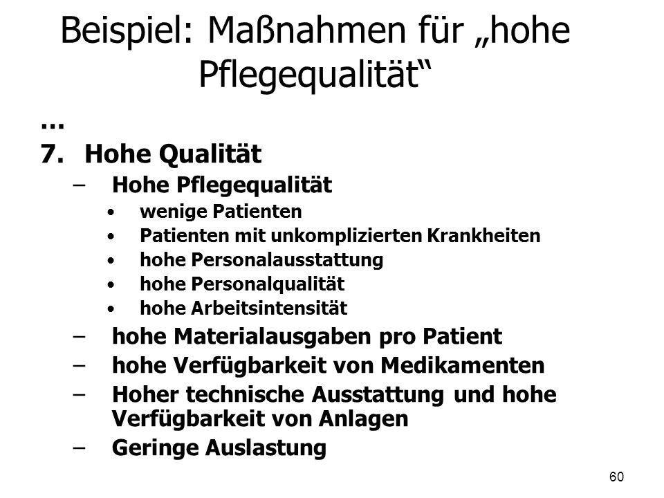 """Beispiel: Maßnahmen für """"hohe Pflegequalität"""