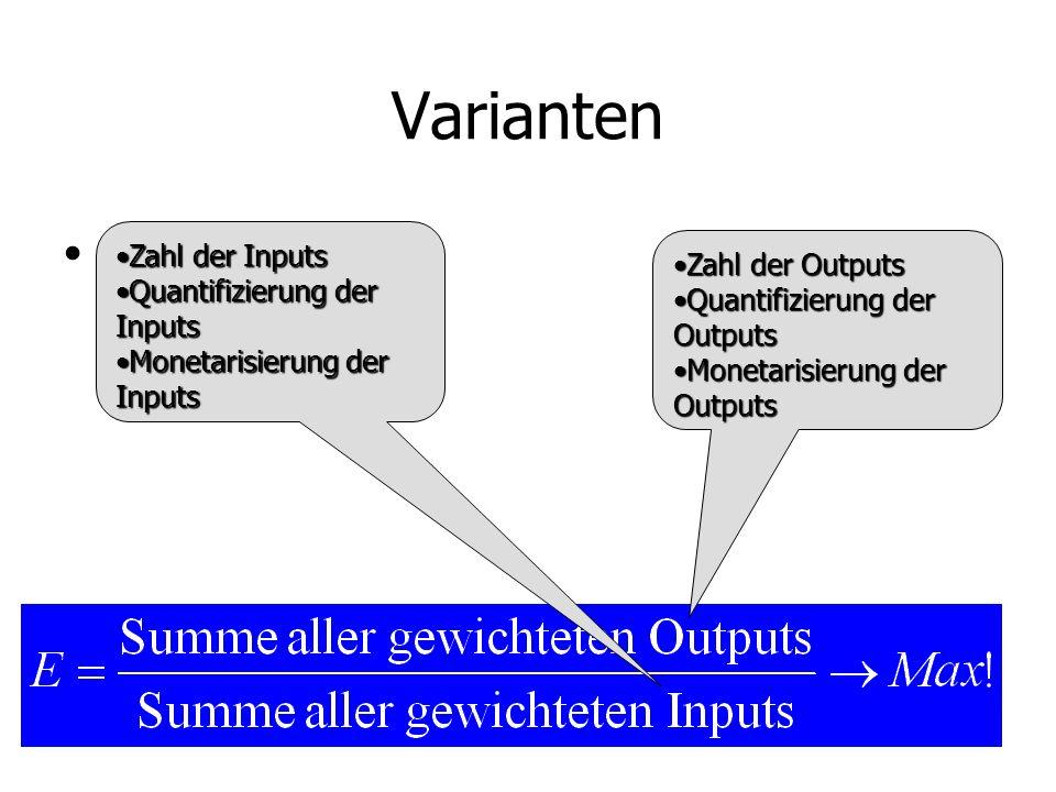Varianten Prinzip: Zahl der Inputs Zahl der Outputs
