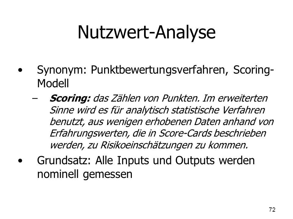 Nutzwert-Analyse Synonym: Punktbewertungsverfahren, Scoring-Modell
