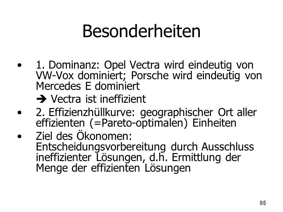 Besonderheiten 1. Dominanz: Opel Vectra wird eindeutig von VW-Vox dominiert; Porsche wird eindeutig von Mercedes E dominiert.