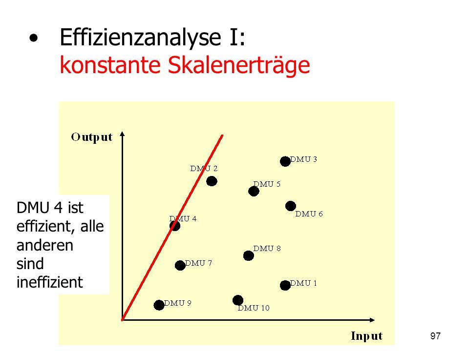 Effizienzanalyse I: konstante Skalenerträge