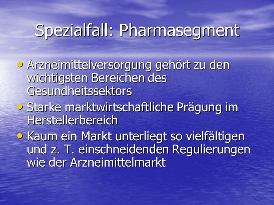 Spezialfall: Pharmasegment