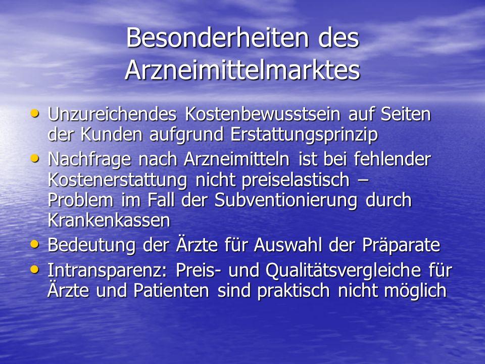 Besonderheiten des Arzneimittelmarktes