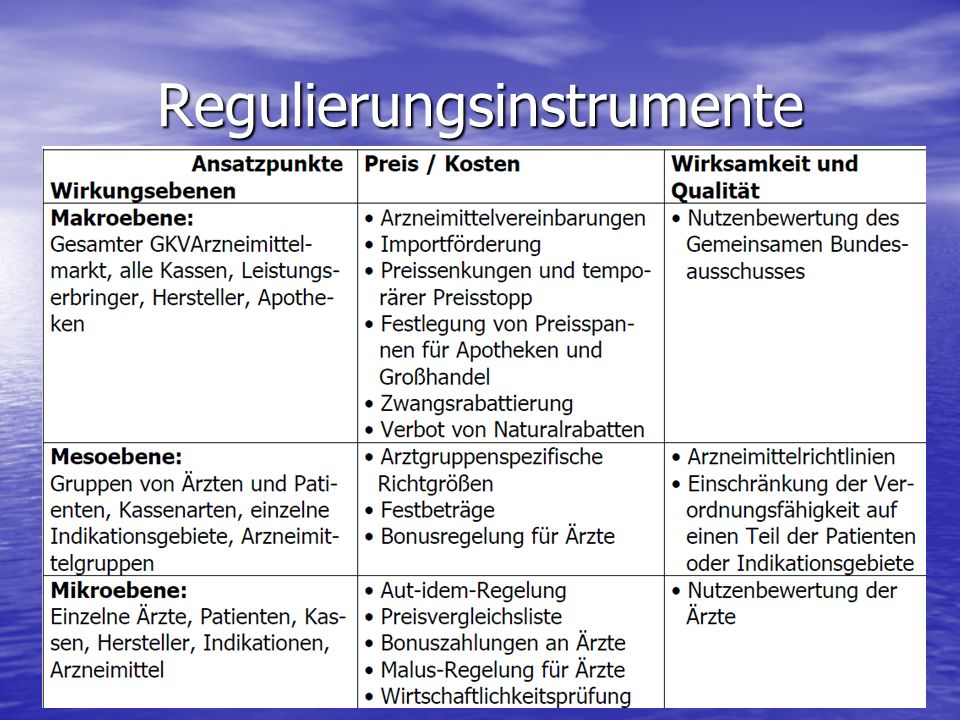 Regulierungsinstrumente
