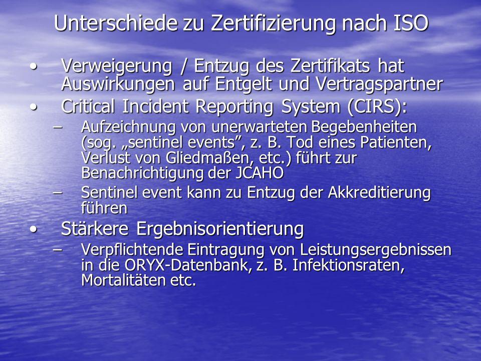 Unterschiede zu Zertifizierung nach ISO