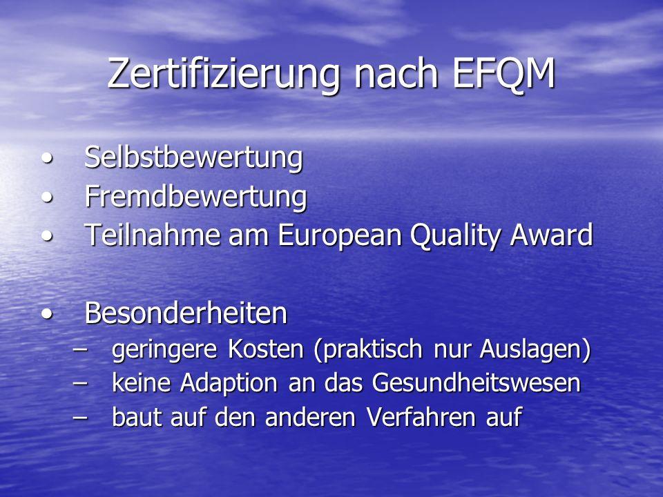Zertifizierung nach EFQM