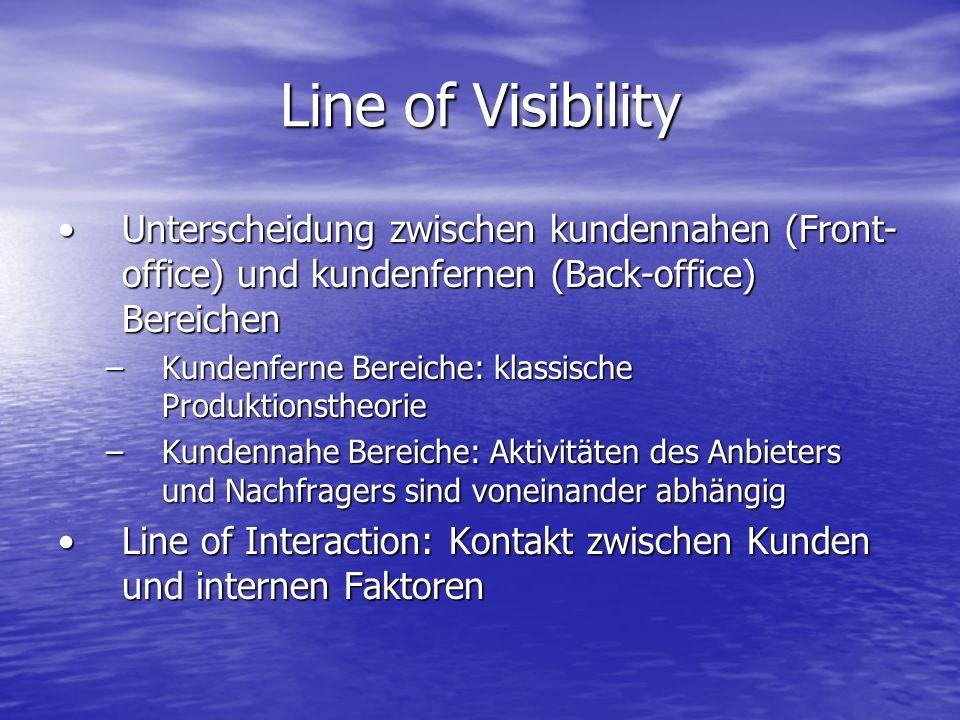 Line of VisibilityUnterscheidung zwischen kundennahen (Front-office) und kundenfernen (Back-office) Bereichen.
