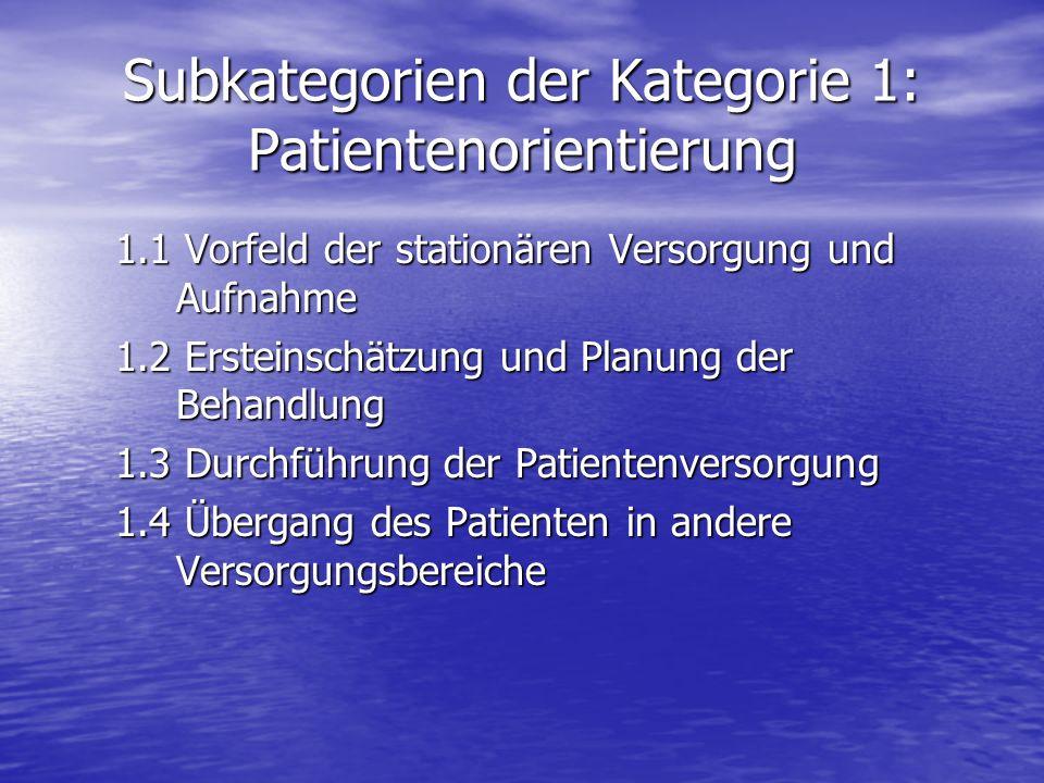 Subkategorien der Kategorie 1: Patientenorientierung