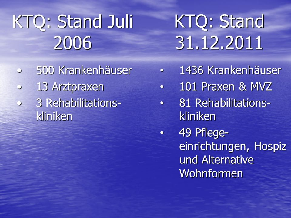 KTQ: Stand Juli 2006 KTQ: Stand 31.12.2011 500 Krankenhäuser