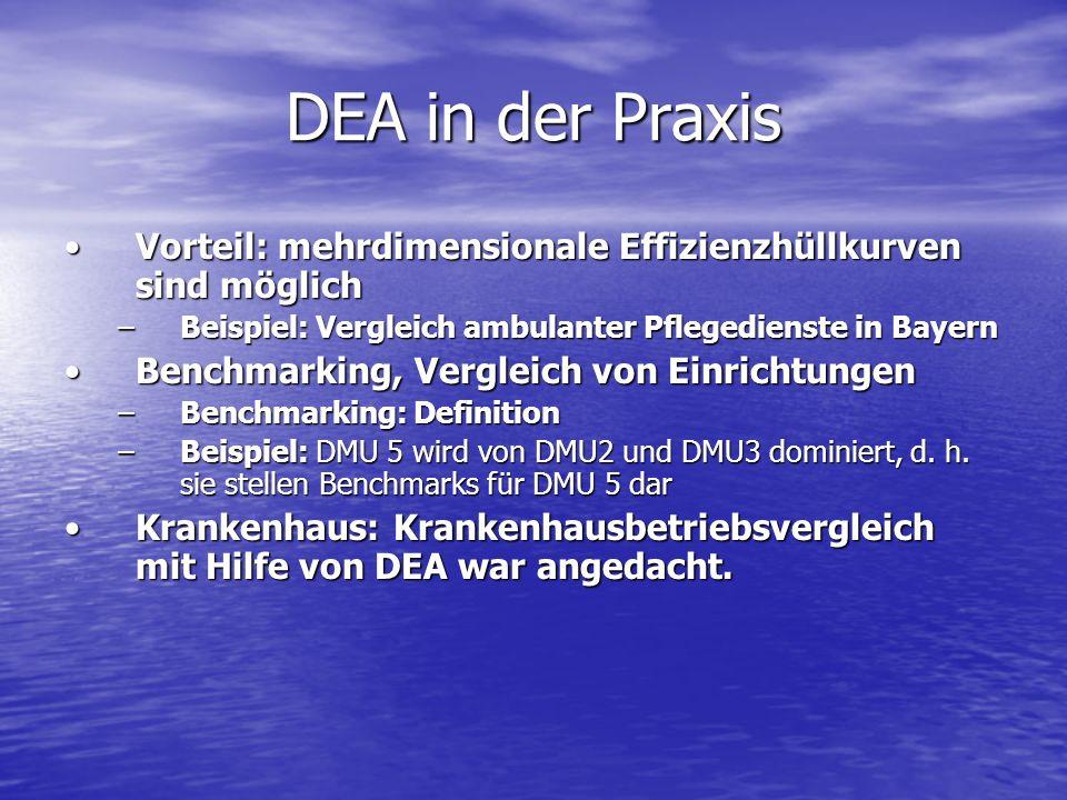 DEA in der Praxis Vorteil: mehrdimensionale Effizienzhüllkurven sind möglich. Beispiel: Vergleich ambulanter Pflegedienste in Bayern.