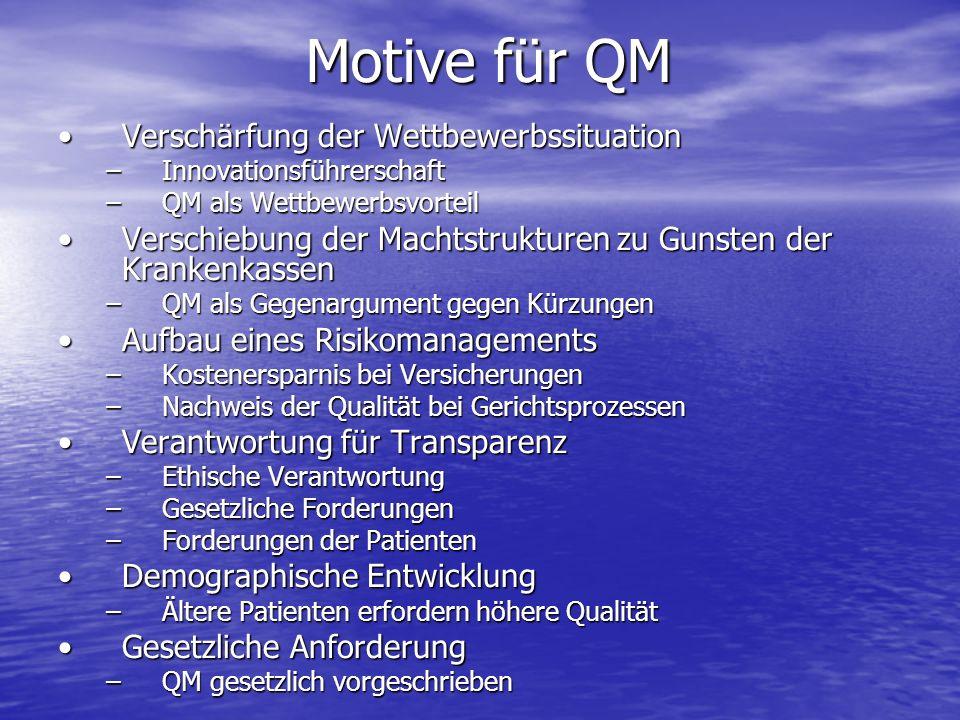 Motive für QM Verschärfung der Wettbewerbssituation
