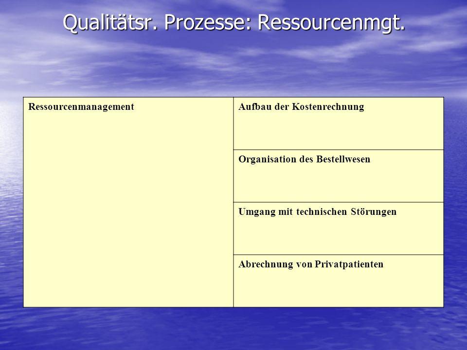 Qualitätsr. Prozesse: Ressourcenmgt.
