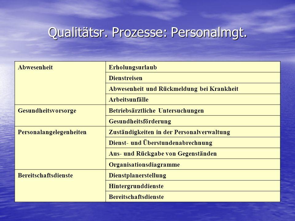 Qualitätsr. Prozesse: Personalmgt.