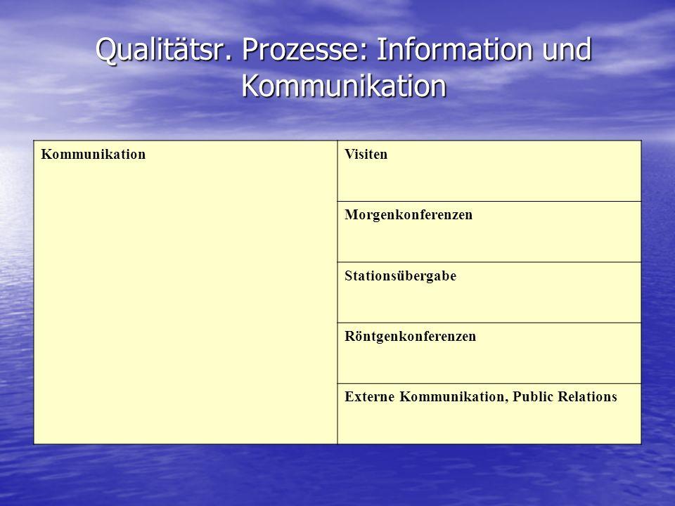 Qualitätsr. Prozesse: Information und Kommunikation
