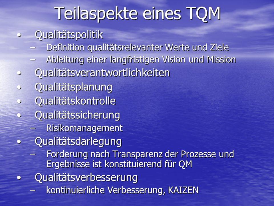 Teilaspekte eines TQM Qualitätspolitik Qualitätsverantwortlichkeiten