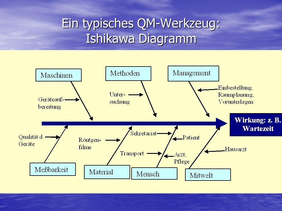 fischgräten diagramm excel
