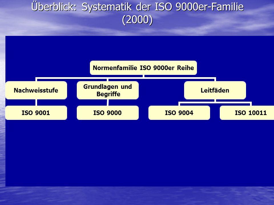 Überblick: Systematik der ISO 9000er-Familie (2000)