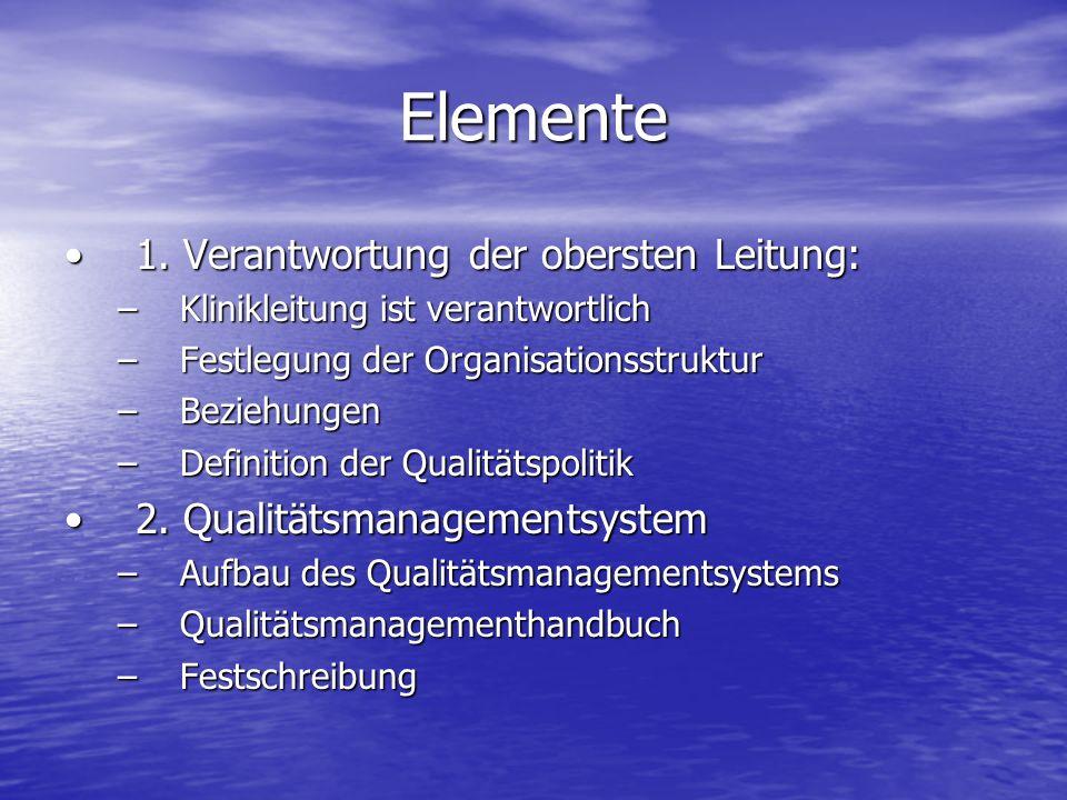 Elemente 1. Verantwortung der obersten Leitung: