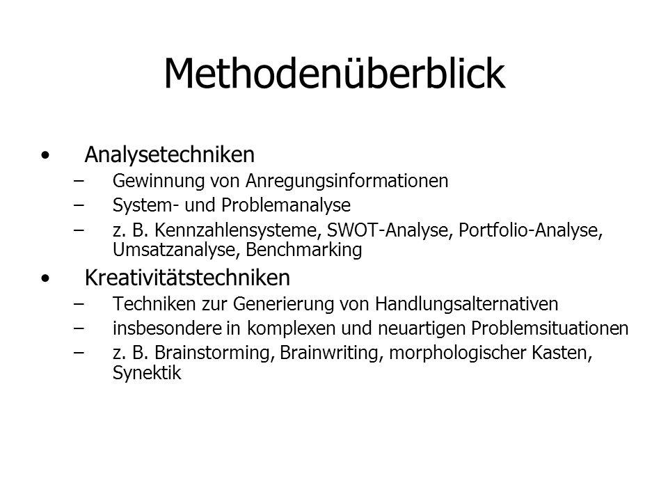Methodenüberblick Analysetechniken Kreativitätstechniken
