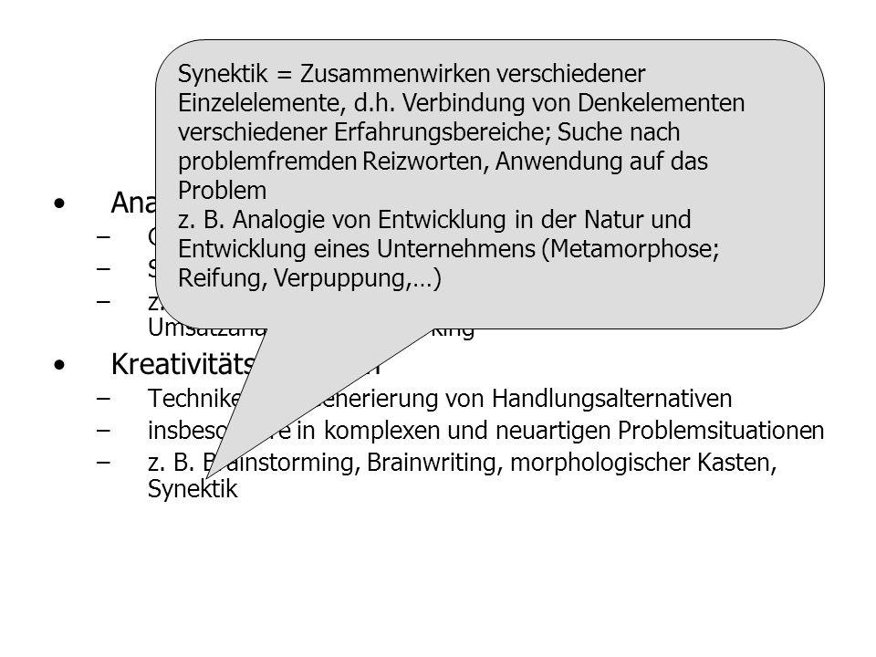 Überblick Analysetechniken Kreativitätstechniken