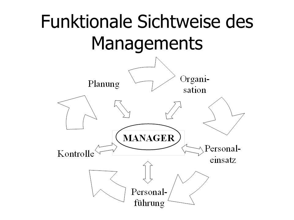 Funktionale Sichtweise des Managements