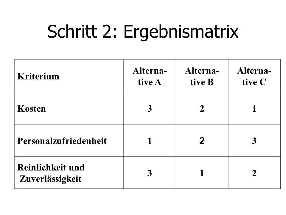 Schritt 2: Ergebnismatrix