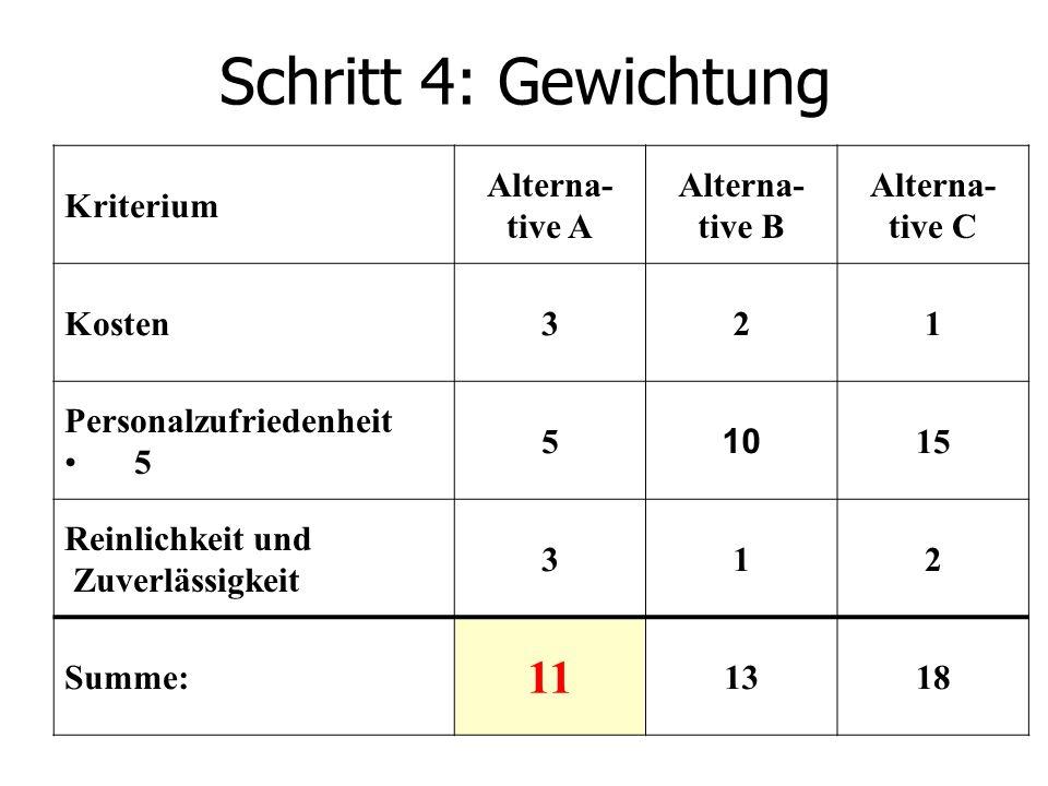 Schritt 4: Gewichtung 11 Kriterium Alterna- tive A tive B tive C