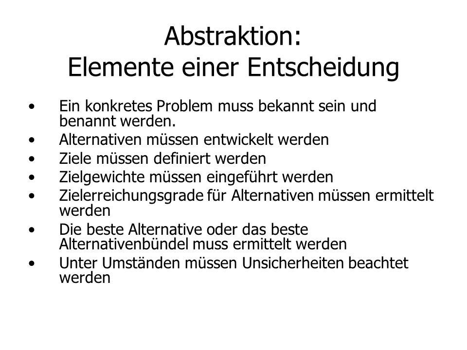 Abstraktion: Elemente einer Entscheidung