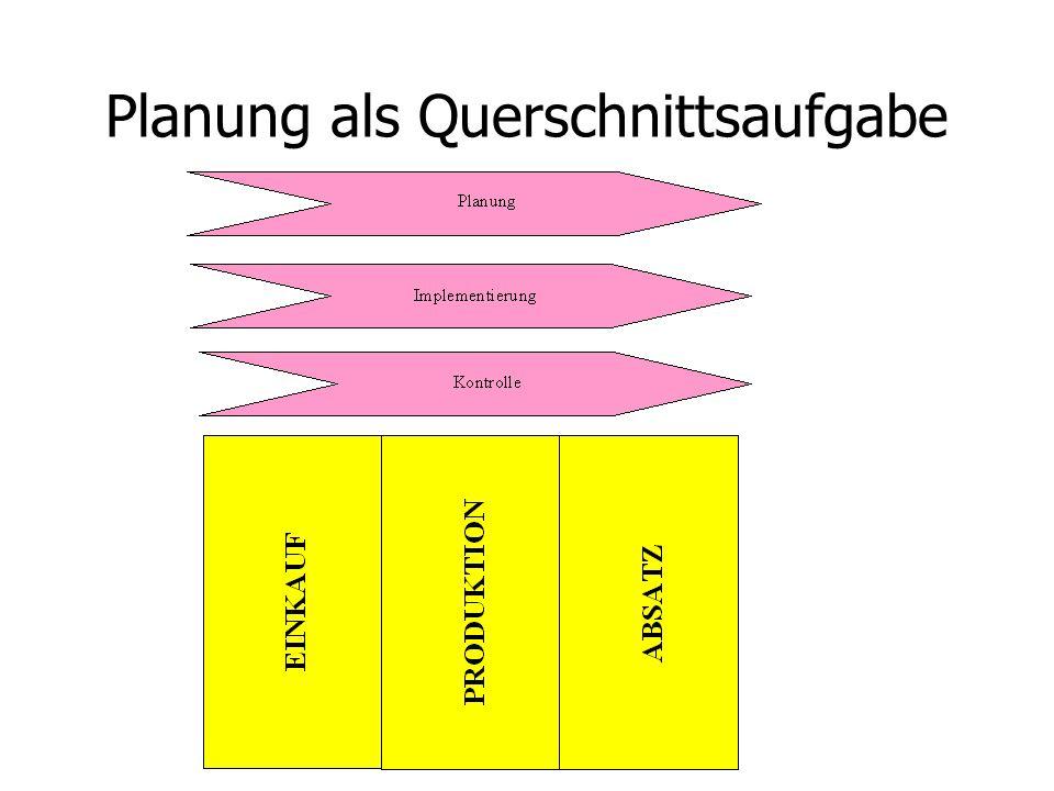 Planung als Querschnittsaufgabe