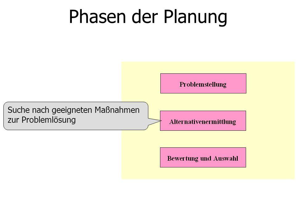Phasen der Planung Suche nach geeigneten Maßnahmen zur Problemlösung