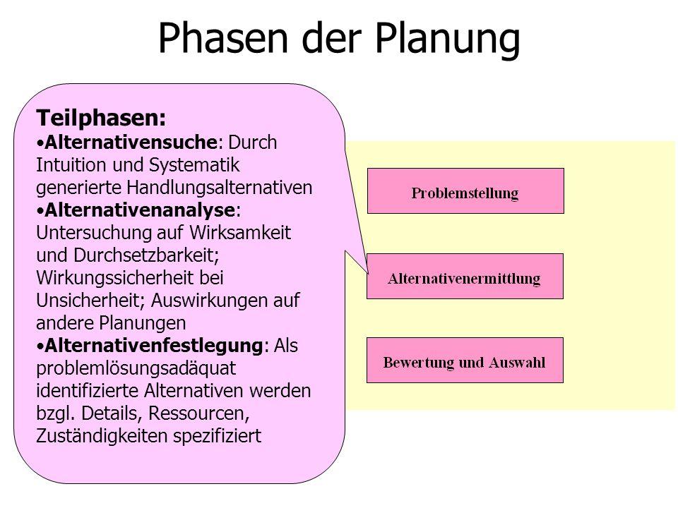Phasen der Planung Teilphasen: