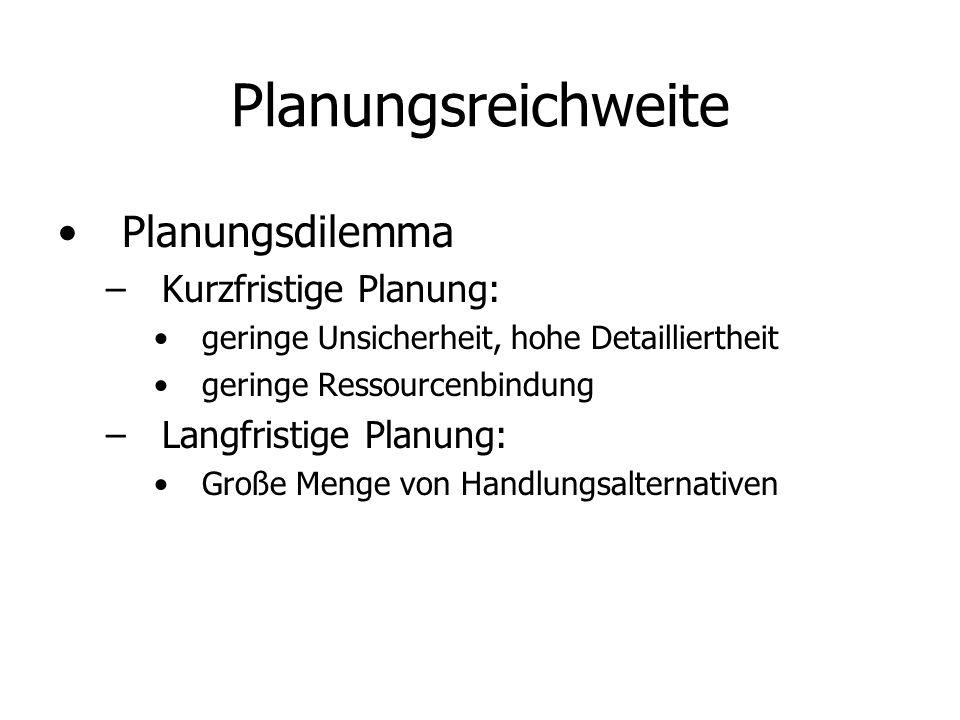 Planungsreichweite Planungsdilemma Kurzfristige Planung: